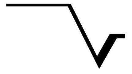 Square things clipart also Cyrillic Letter X besides Times Tables Tests also The Reverse Square Root likewise Math. on square root symbol clip art