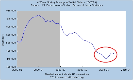 Weekly_claims_2010-02-25B