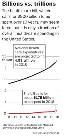 Health_expenditures