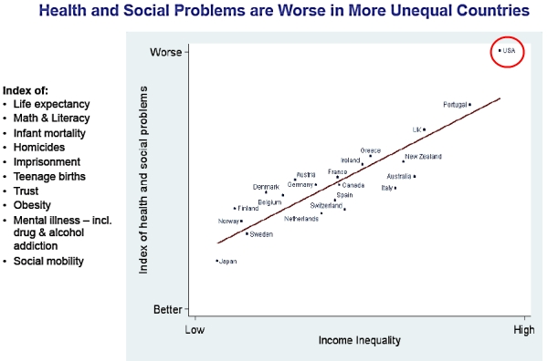 Health_and_wealth_inequality