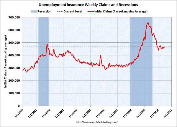 Unemployment_claims_june_10