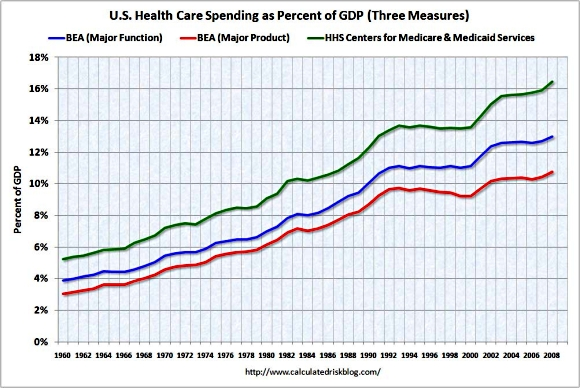 Health_care_percent_of_gdp