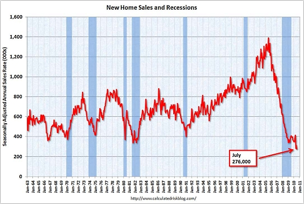 New_home_sales_july_2010