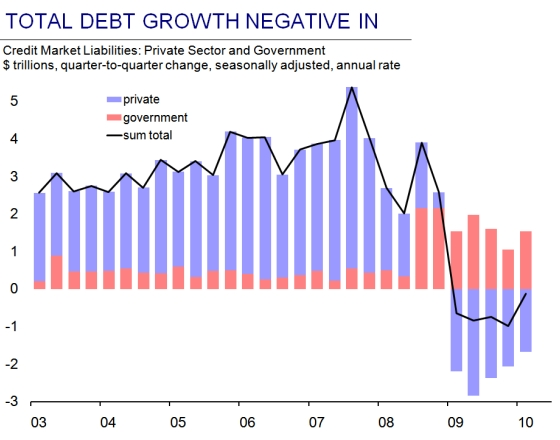 Total_debt_growth_levy