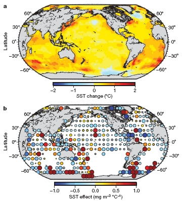 Sea_surface_temperatures