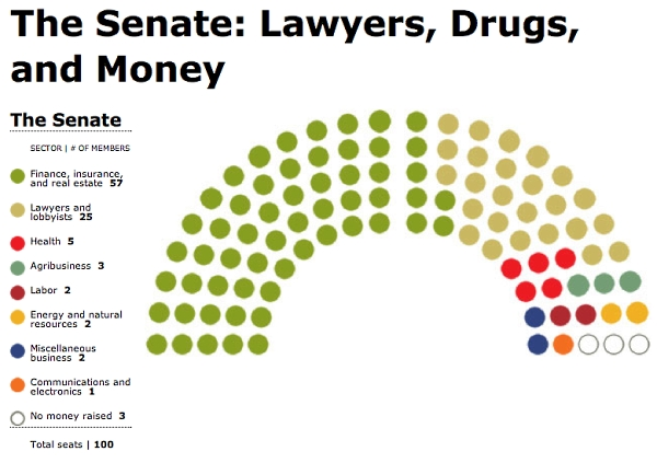 Senate_seating_chart