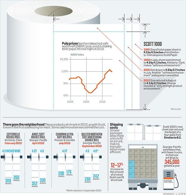Toilet_paper_costs_quantity