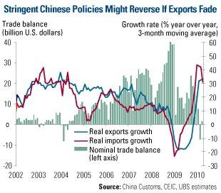China_exports_imports