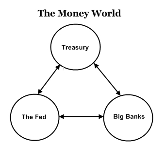 The_money_world