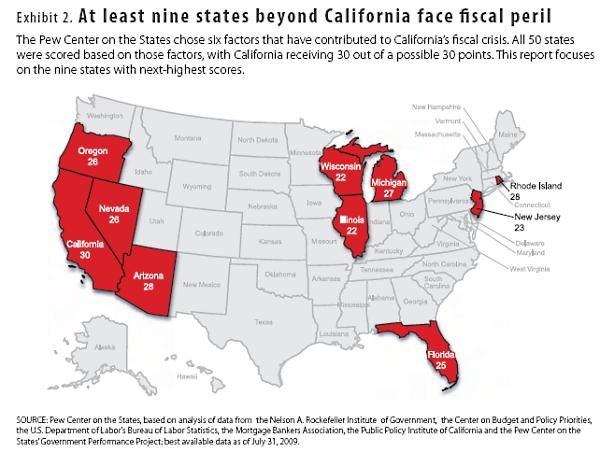 States_in_peril