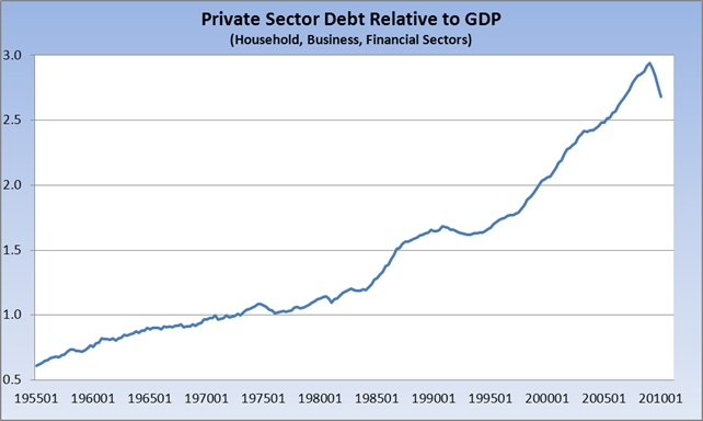 Private_sector_deleveraging