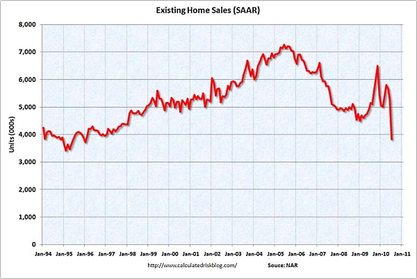 Existing_home_sales_july_2010