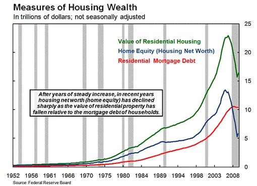 Housing_wealth_janszen