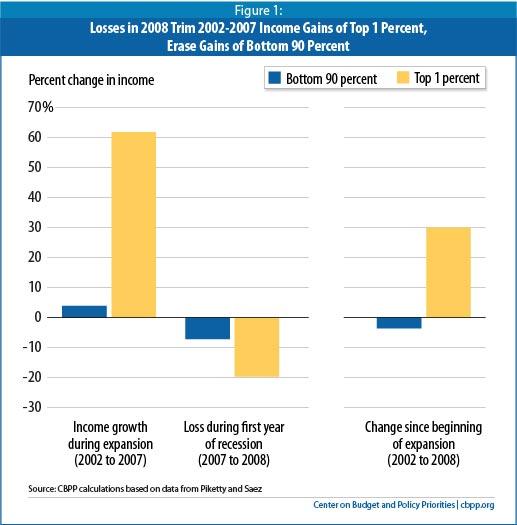 Income_inequality_2008