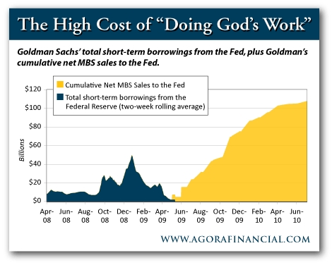 Cost_of_doing_gods_work
