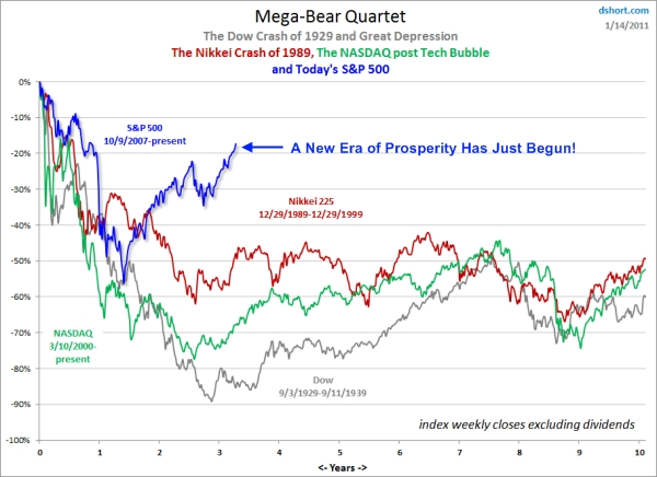 Mega_bear_quartet