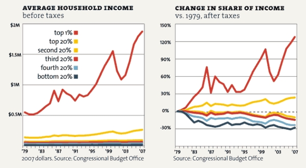 Income_inequality_winners_take_all