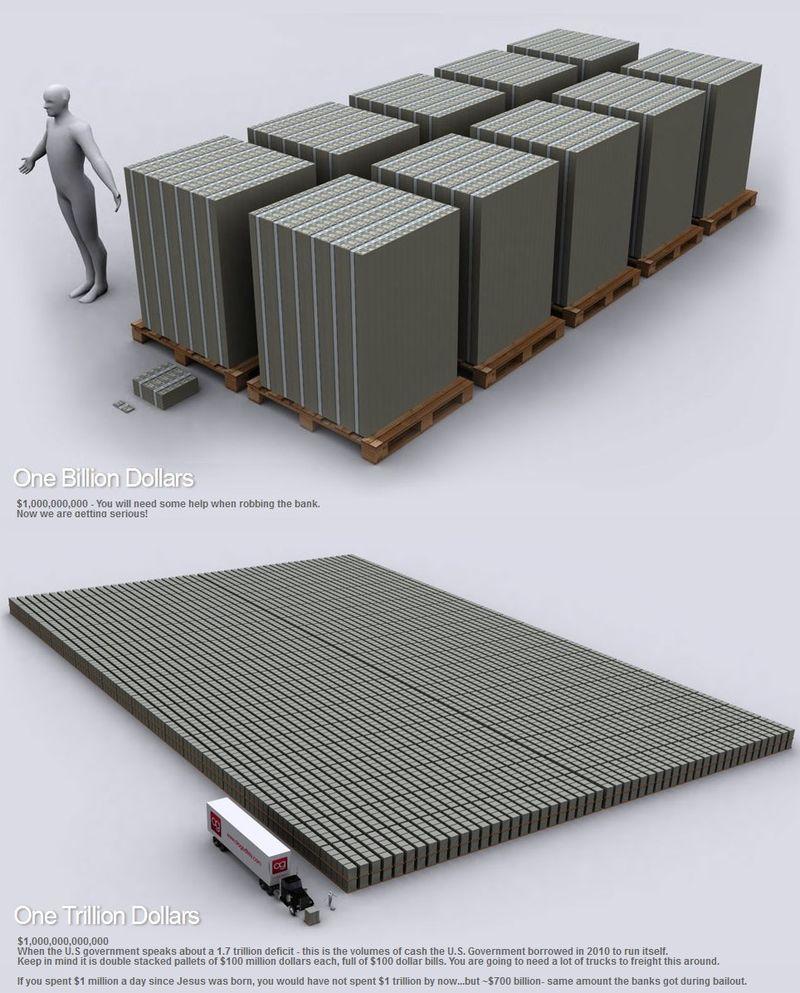 Billion_trillion_dollars