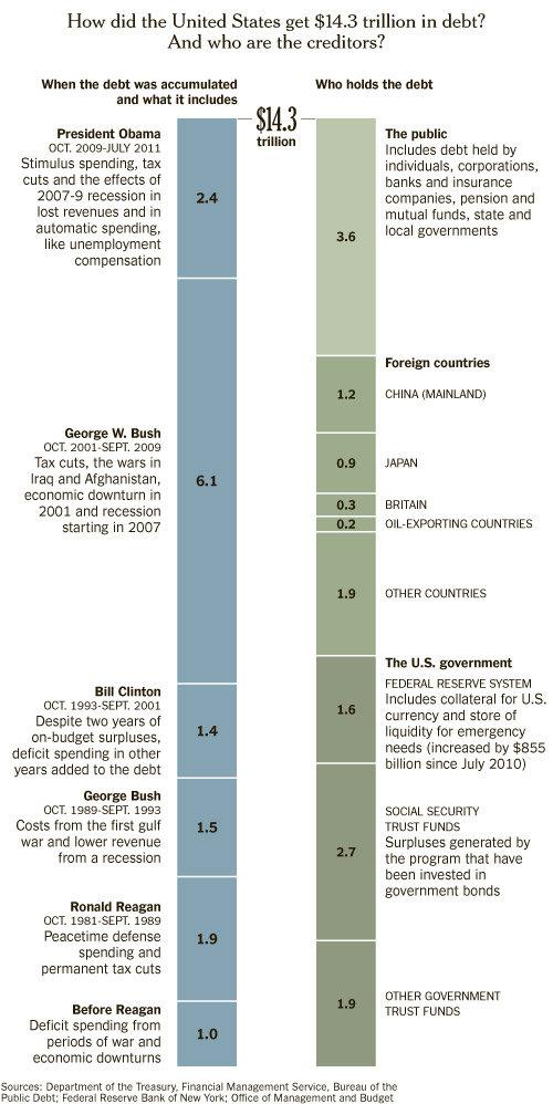 Us_debt_chart