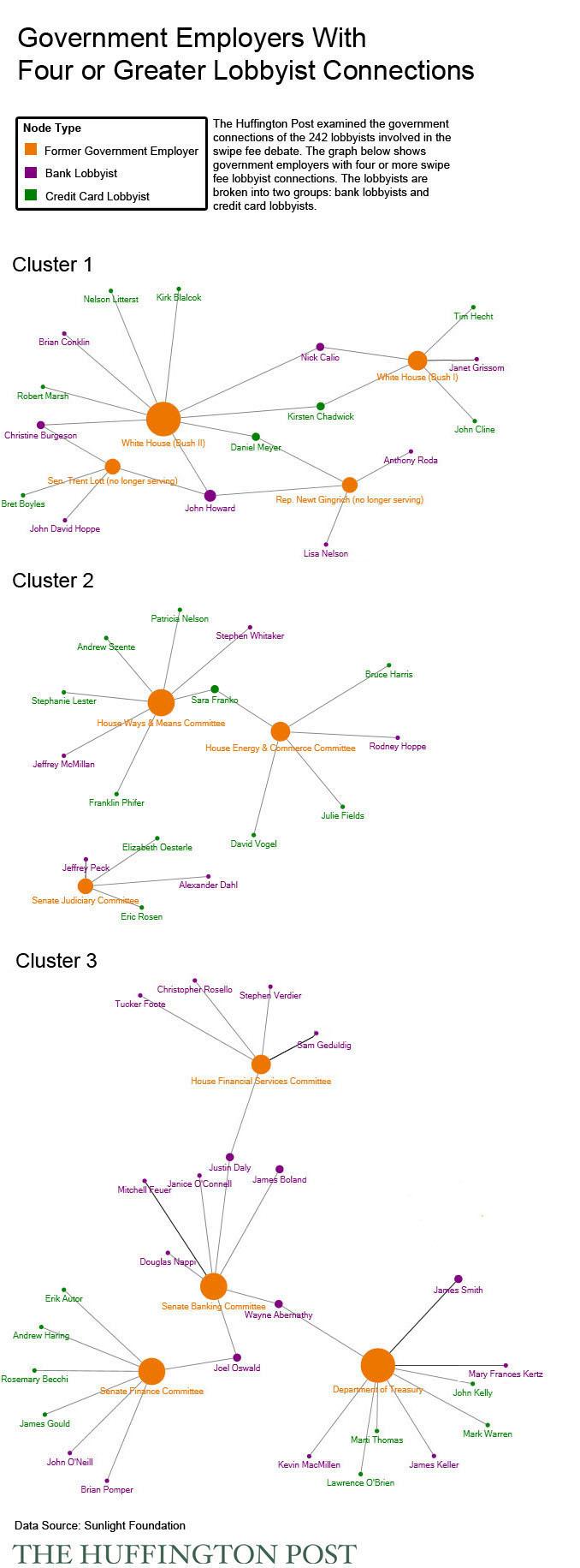 Corrupt_network
