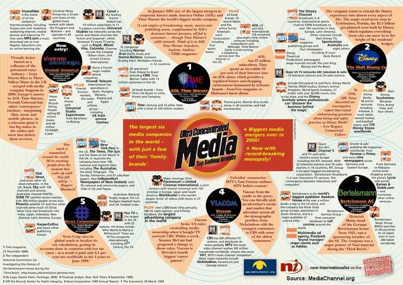 Corporate_owned_media