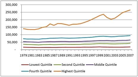 Average_pretax_income_growth