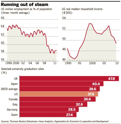 Ft_running_out_of_steam