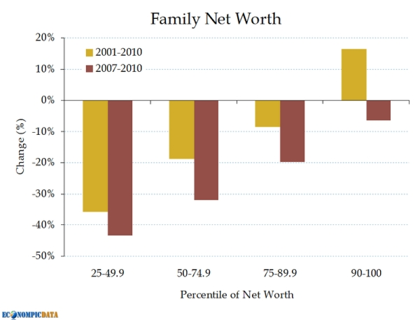 Family_net_worth_jake_2012