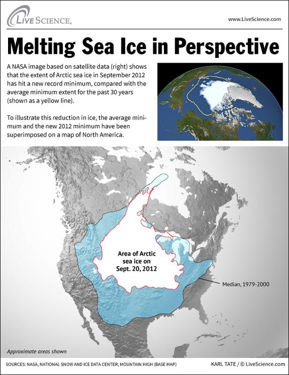 Arctic_sea_ice_america_overlay