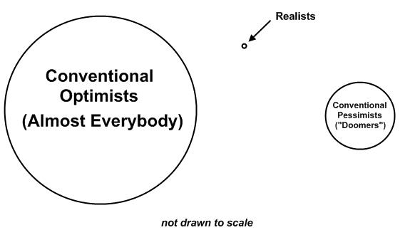 Optimists_pessimists
