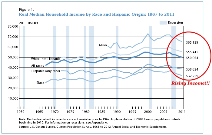 Census_median_household_income_2011