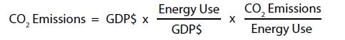 Co2_emissions_formula