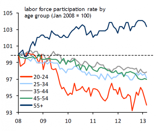 Aging_labor_force_ft_2