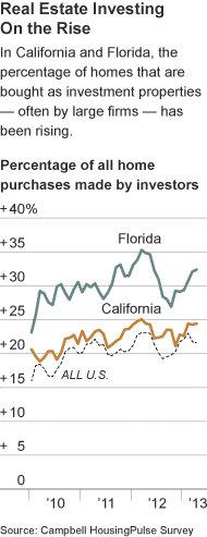 Real_estate_investing_june_2013