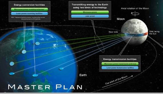 Master_plan_lunar_engineering