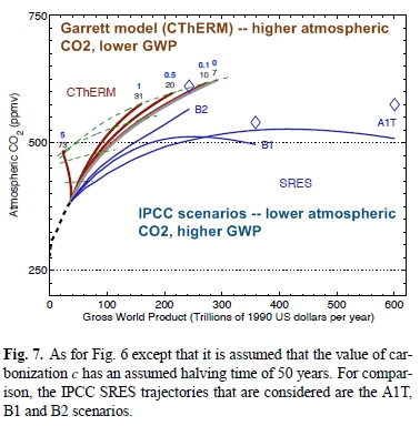 Garrett_rapid_decarbonization_scenarios_edit