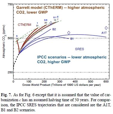 Garrett_rapid_decarbonization_scenarios_edit