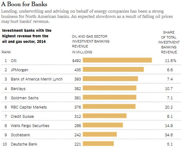 Oil_bank_boon