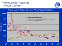 Annual_liquids_replacement