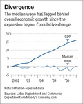 Gdp_wage_divergence